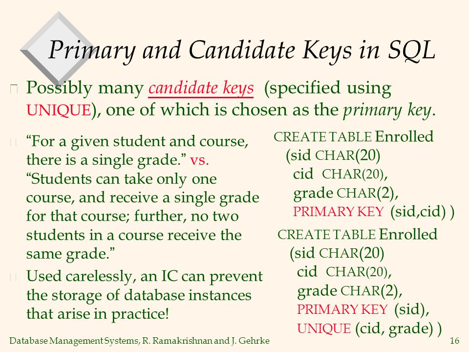 Database Management Systems, R. Ramakrishnan and J. Gehrke16 Primary and Candidate Keys in SQL v Possibly many candidate keys (specified using UNIQUE