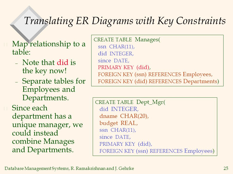 Database Management Systems, R. Ramakrishnan and J. Gehrke25 Translating ER Diagrams with Key Constraints v Map relationship to a table: – Note that d