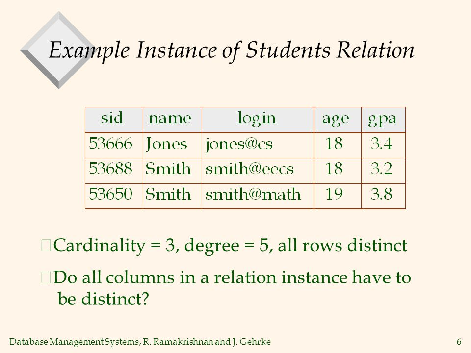 Database Management Systems, R. Ramakrishnan and J. Gehrke6 Example Instance of Students Relation v Cardinality = 3, degree = 5, all rows distinct v D
