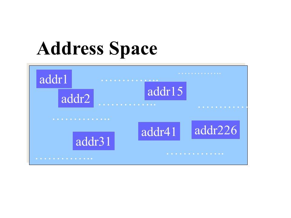 Address Space addr15 addr1 addr2 addr41 addr31 addr226 …………..