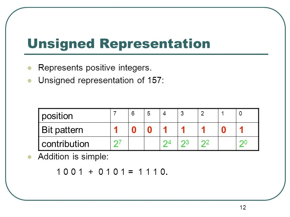 12 Unsigned Representation Represents positive integers. Unsigned representation of 157: Addition is simple: 1 0 0 1 + 0 1 0 1 = 1 1 1 0. position 765