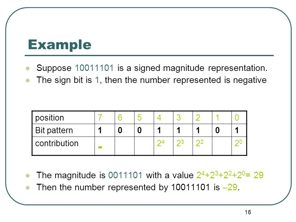 16 Example Suppose 10011101 is a signed magnitude representation. The sign bit is 1, then the number represented is negative The magnitude is 0011101