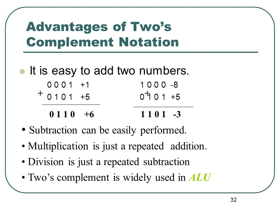 32 Advantages of Twos Complement Notation It is easy to add two numbers. 0 0 0 1 +1 1 0 0 0 -8 0 1 0 1 +5 ++ 0 1 1 0 +6 1 1 0 1 -3 Subtraction can be