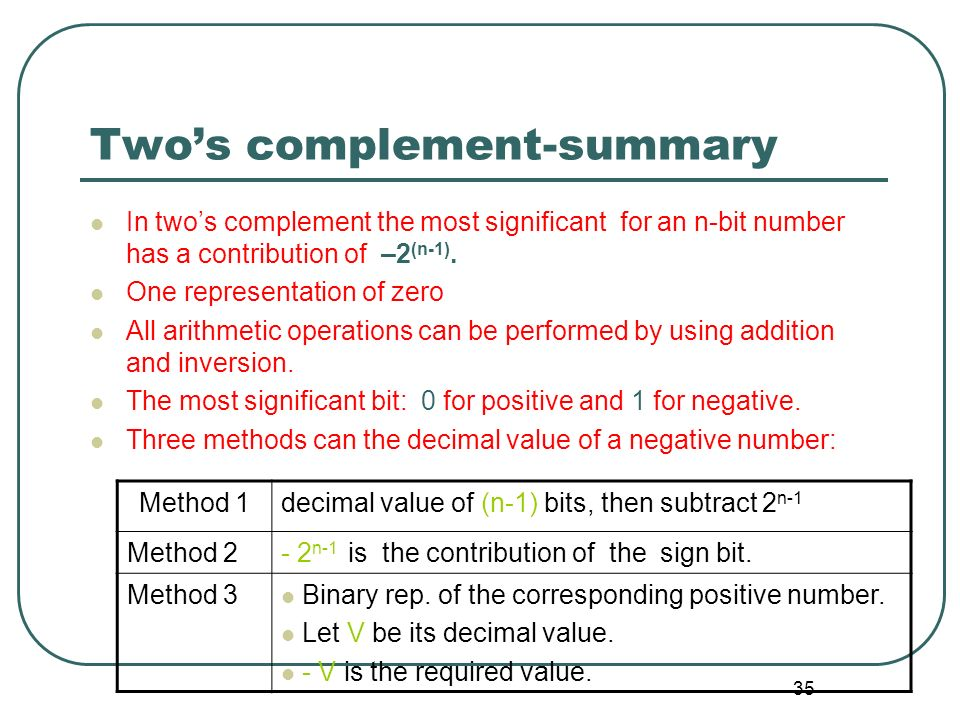 35 Twos complement-summary In twos complement the most significant for an n-bit number has a contribution of –2 (n-1). One representation of zero All
