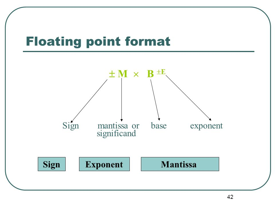 42 M B E Sign mantissa or base exponent significand Floating point format SignExponentMantissa