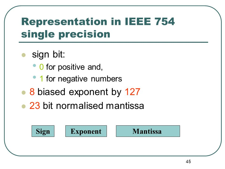 45 Representation in IEEE 754 single precision sign bit: 0 for positive and, 1 for negative numbers 8 biased exponent by 127 23 bit normalised mantiss