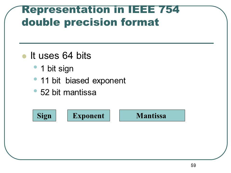 59 Representation in IEEE 754 double precision format It uses 64 bits 1 bit sign 11 bit biased exponent 52 bit mantissa SignExponentMantissa