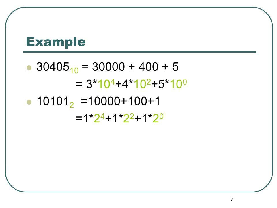7 Example 30405 10 = 30000 + 400 + 5 = 3*10 4 +4*10 2 +5*10 0 10101 2 =10000+100+1 =1*2 4 +1*2 2 +1*2 0