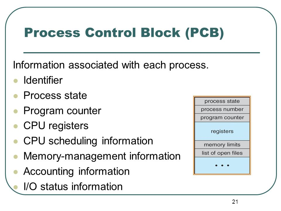 21 Process Control Block (PCB) Information associated with each process. Identifier Process state Program counter CPU registers CPU scheduling informa