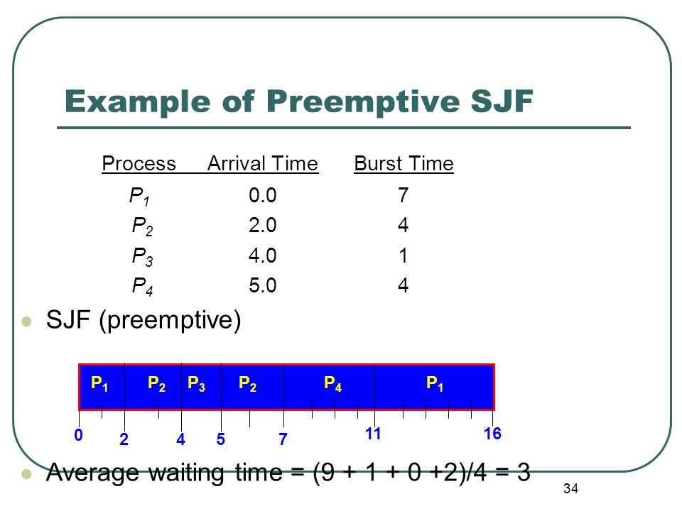 34 Example of Preemptive SJF ProcessArrival TimeBurst Time P 1 0.07 P 2 2.04 P 3 4.01 P 4 5.04 SJF (preemptive) Average waiting time = (9 + 1 + 0 +2)/