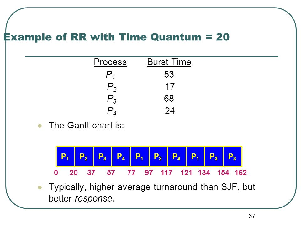 37 Example of RR with Time Quantum = 20 ProcessBurst Time P 1 53 P 2 17 P 3 68 P 4 24 The Gantt chart is: Typically, higher average turnaround than SJ
