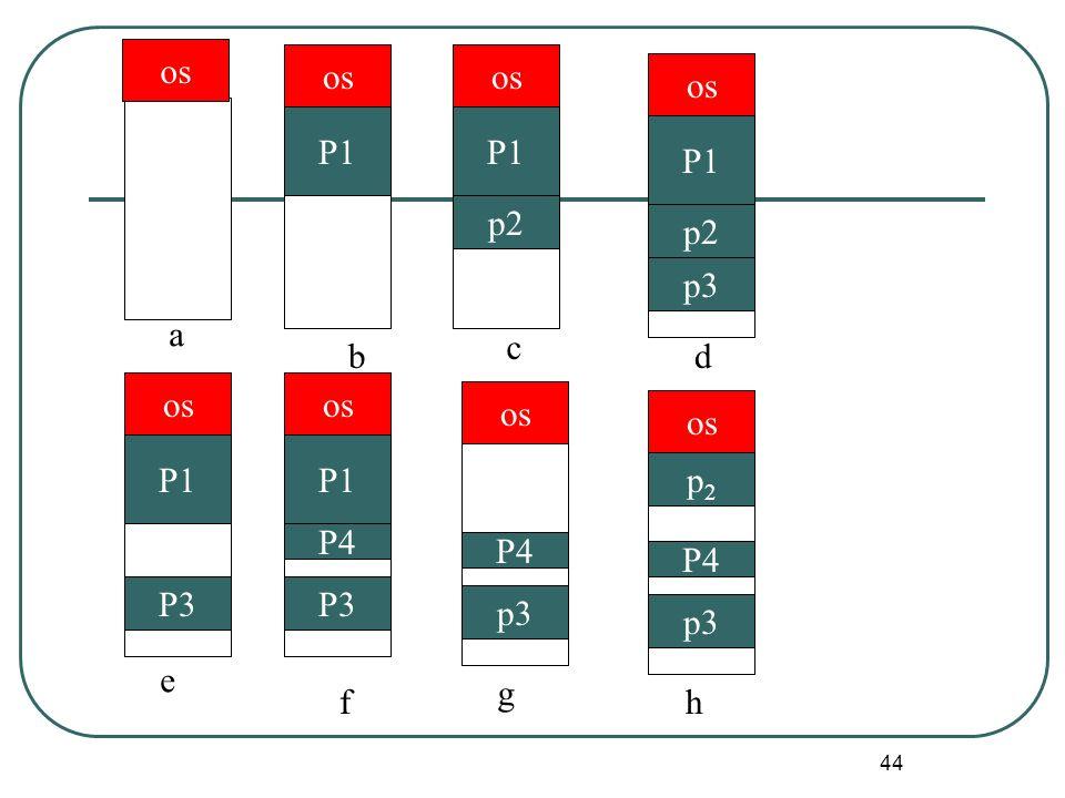 44 os P1 os P1 p2 os P1 p2 p3 os P1 P3 os P1 P4 P3 os P4 p3 os p2p2 P4 p3 a d c b e h g f