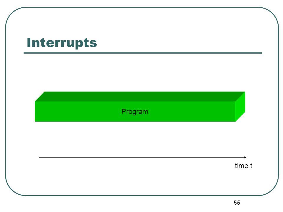55 Interrupts Program time t