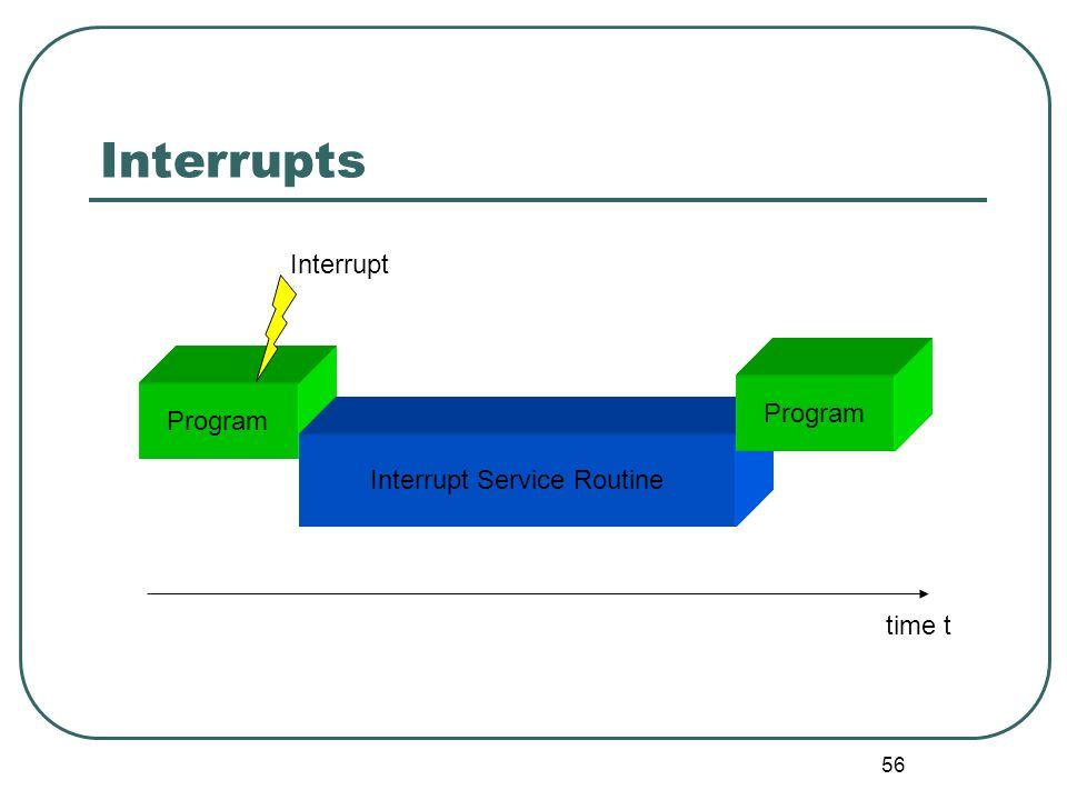 56 Interrupts Program Interrupt Service Routine Interrupt Program time t