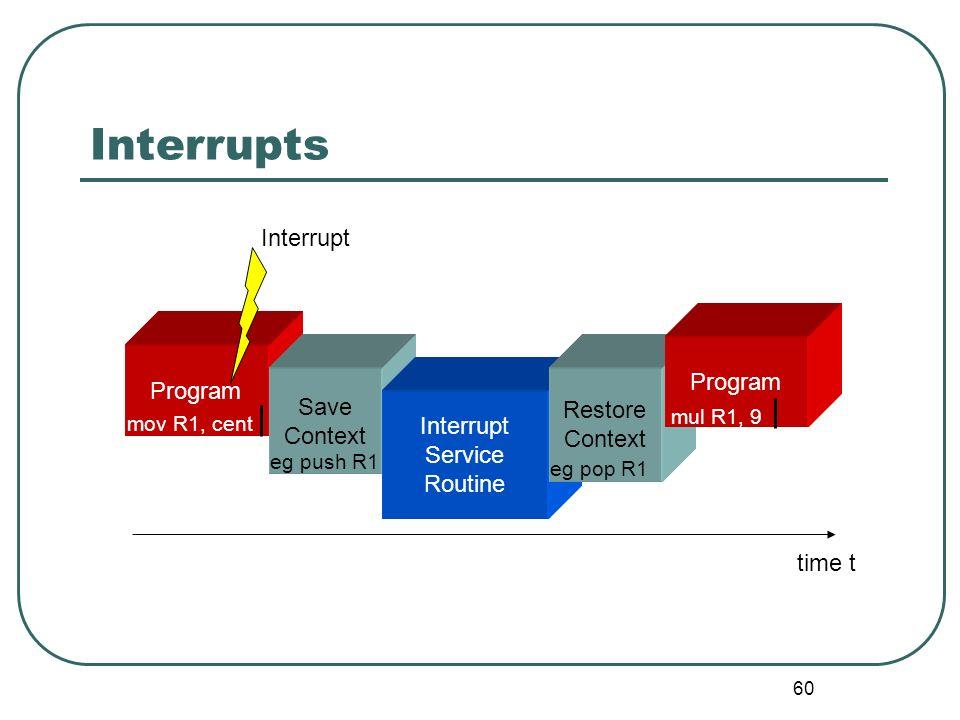 60 Interrupts Program Save Context Interrupt Service Routine Restore Context Interrupt Program time t mov R1, cent mul R1, 9 eg push R1 eg pop R1