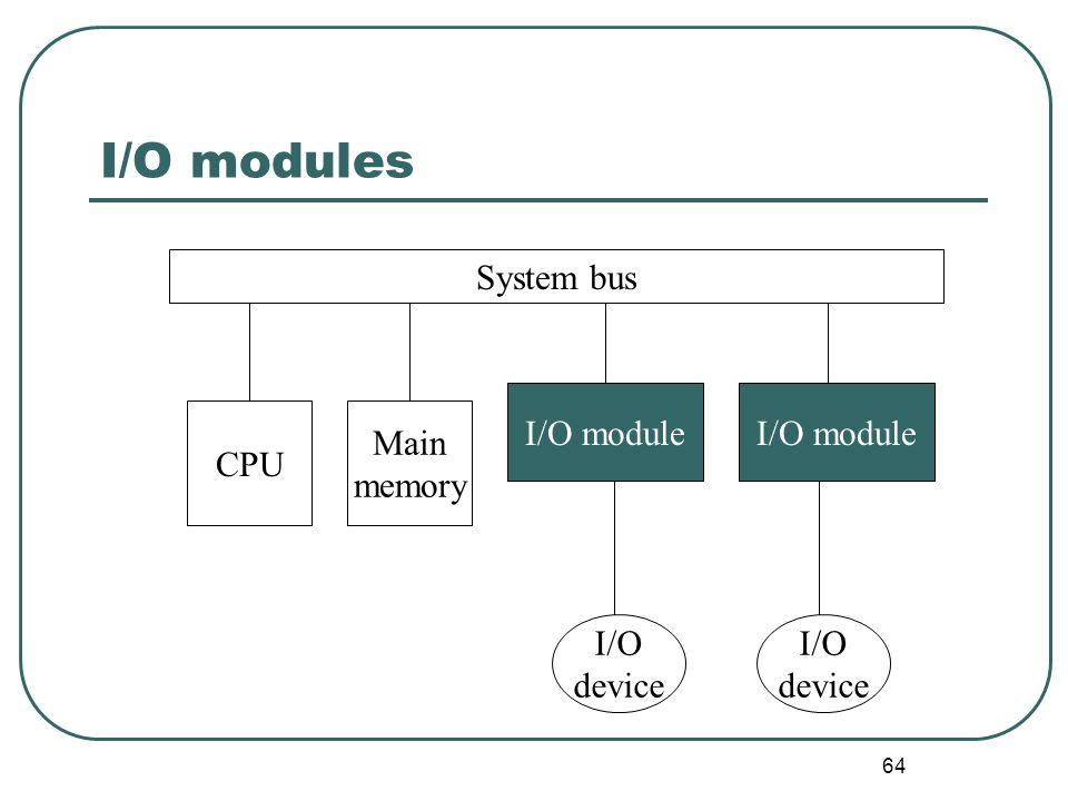 64 I/O modules System bus CPU Main memory I/O module I/O device I/O device