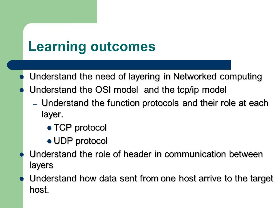 Learning outcomes Understand the need of layering in Networked computing Understand the need of layering in Networked computing Understand the OSI model and the tcp/ip model Understand the OSI model and the tcp/ip model – Understand the function protocols and their role at each layer.