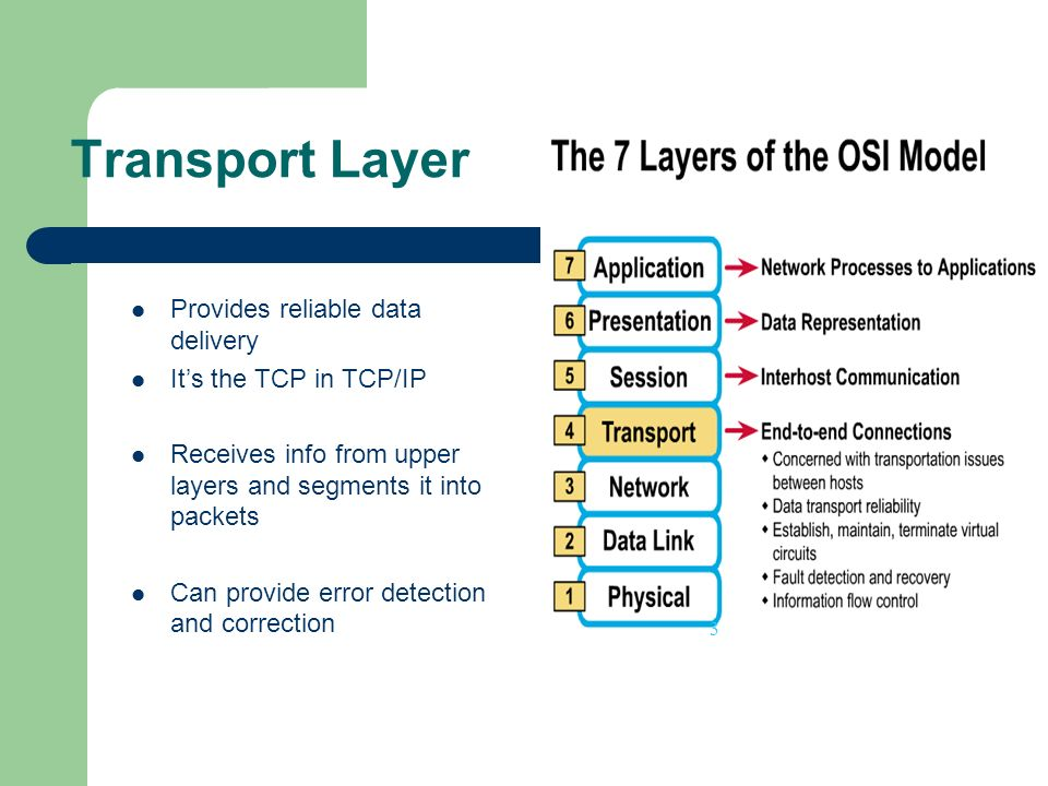 Transport Layer Provides reliable data delivery Its the TCP in TCP/IP Receives info from upper layers and segments it into packets Can provide error detection and correction 3