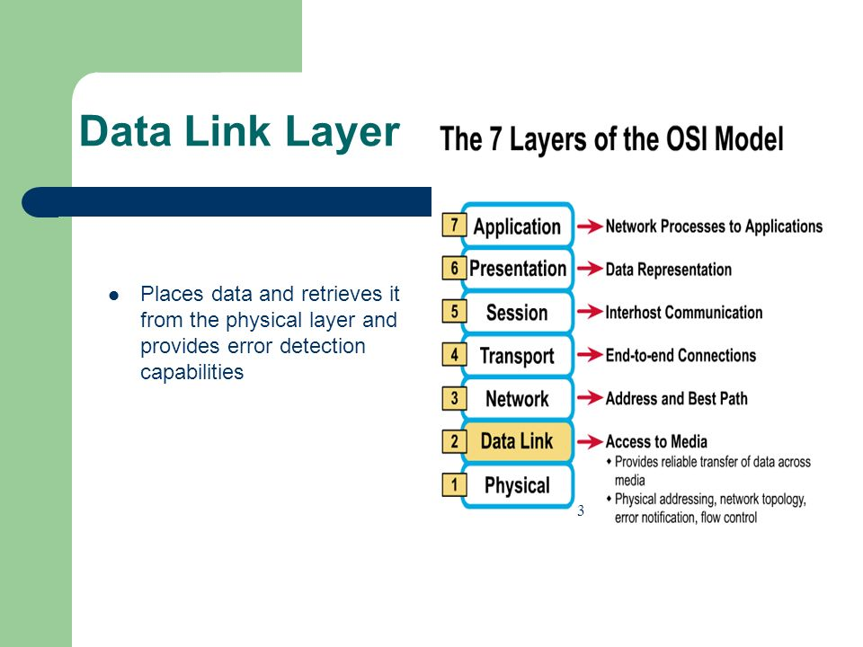 Data Link Layer Places data and retrieves it from the physical layer and provides error detection capabilities 3