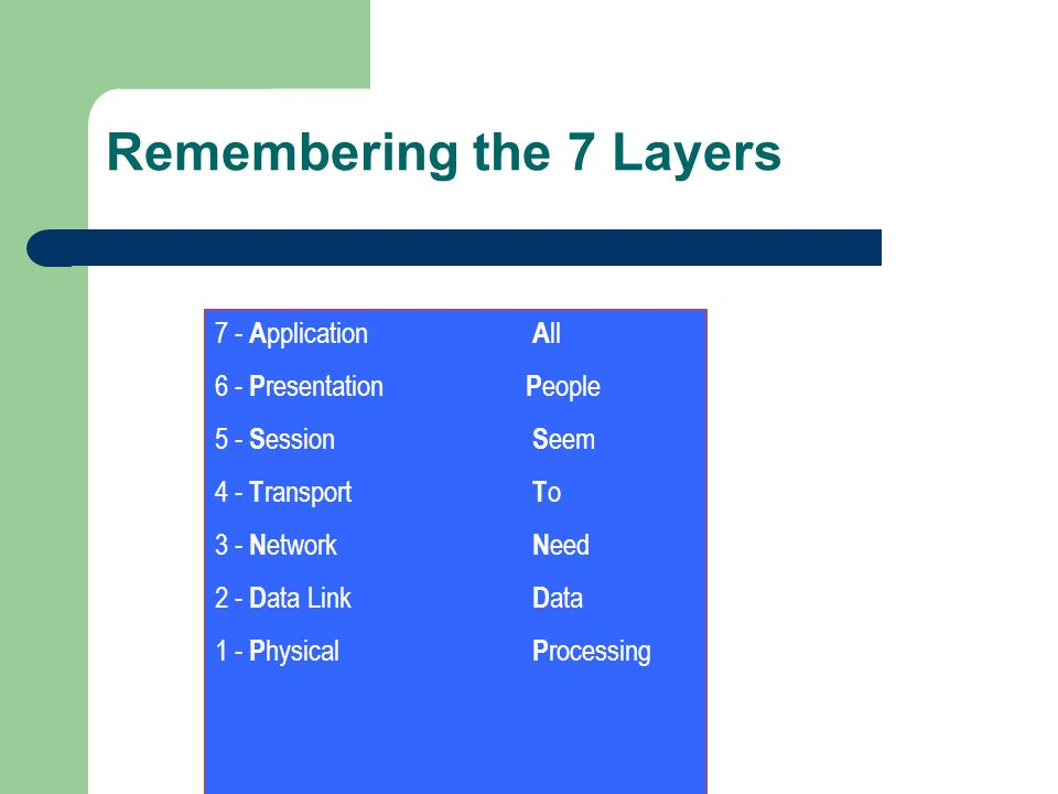 Remembering the 7 Layers 7 - A pplication A ll 6 - P resentation P eople 5 - S ession S eem 4 - T ransport T o 3 - N etwork N eed 2 - D ata Link D ata 1 - P hysical P rocessing
