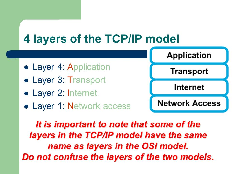 4 layers of the TCP/IP model Layer 4: Application Layer 3: Transport Layer 2: Internet Layer 1: Network access It is important to note that some of the layers in the TCP/IP model have the same name as layers in the OSI model.