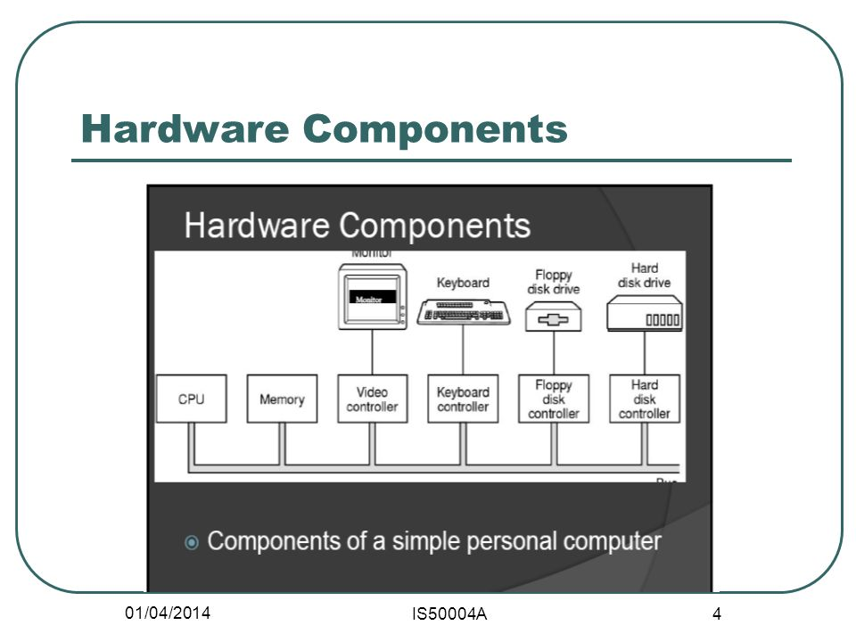 01/04/2014 IS50004A 4 Hardware Components
