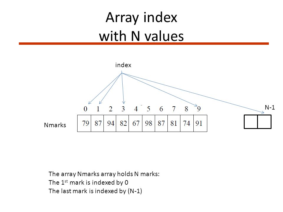 Array index with N values Nmarks index The array Nmarks array holds N marks: The 1 st mark is indexed by 0 The last mark is indexed by (N-1) N-1