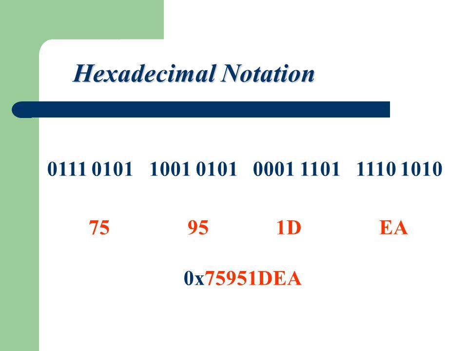 0111 0101 1001 0101 0001 1101 1110 1010 Hexadecimal Notation 75 95 1D EA 0x75951DEA