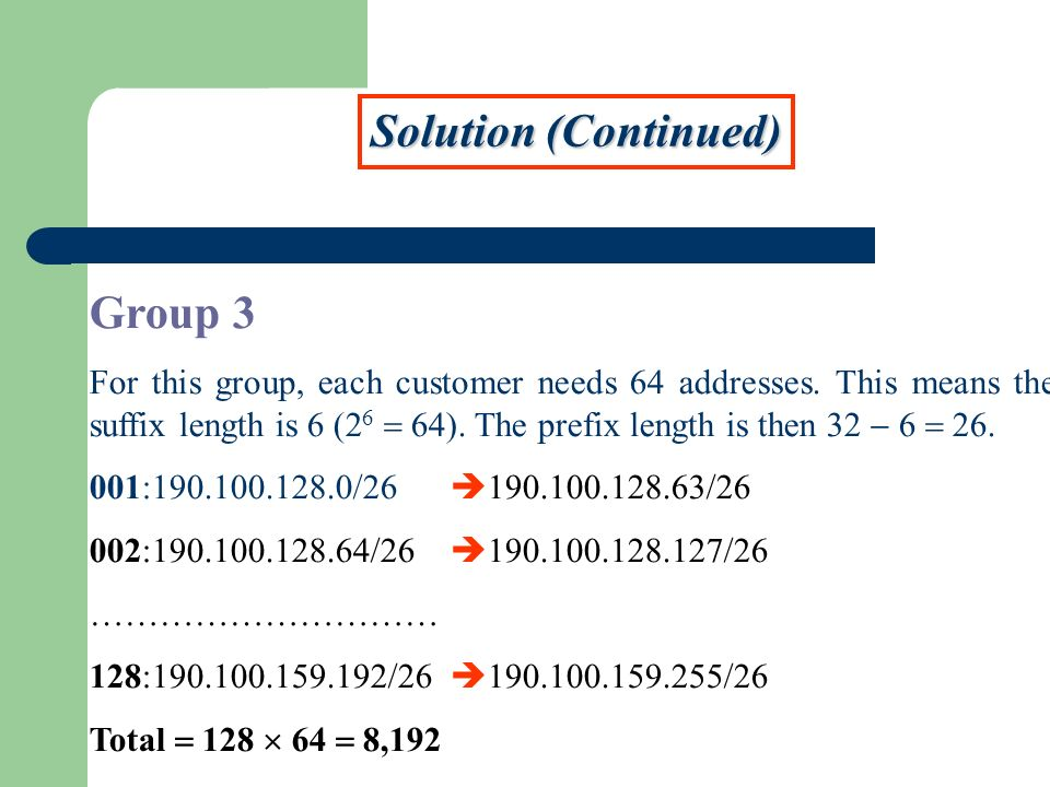 Solution (Continued) Group 3 For this group, each customer needs 64 addresses.