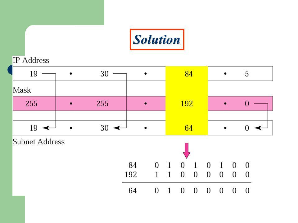Figure 5-6 Solution
