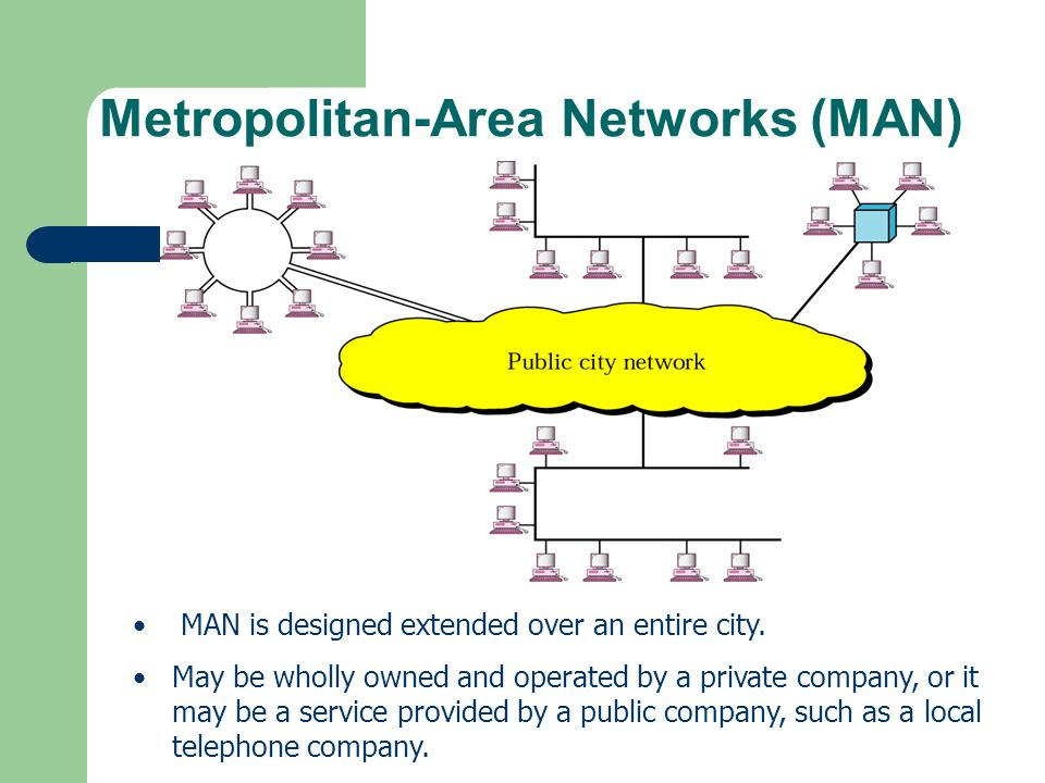 MAN is designed extended over an entire city. May be wholly owned and operated by a private company, or it may be a service provided by a public compa