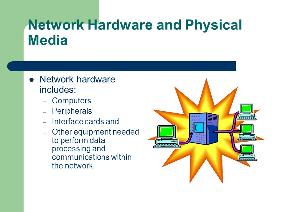 Network Hardware and Physical Media Network hardware includes: – Computers – Peripherals – Interface cards and – Other equipment needed to perform dat