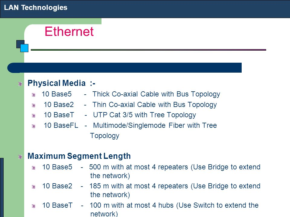 Ethernet Physical Media :- 10 Base5 - Thick Co-axial Cable with Bus Topology 10 Base2 - Thin Co-axial Cable with Bus Topology 10 BaseT - UTP Cat 3/5 w