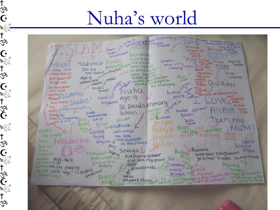 Nuhas world
