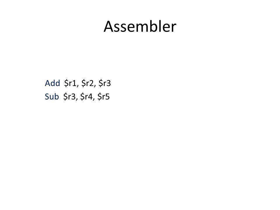 Assembler Add $r1, $r2, $r3 Sub $r3, $r4, $r5
