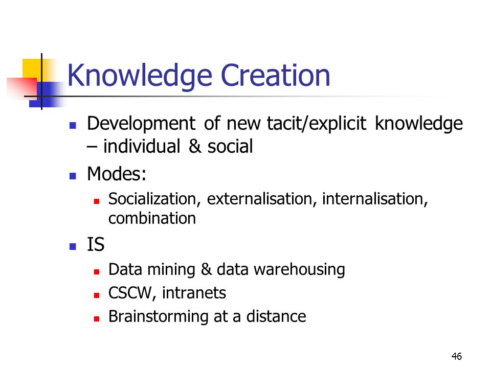 45 Basic Knowledge Processes Knowledge creation Knowledge storage & retrieval Knowledge transfer Knowledge application