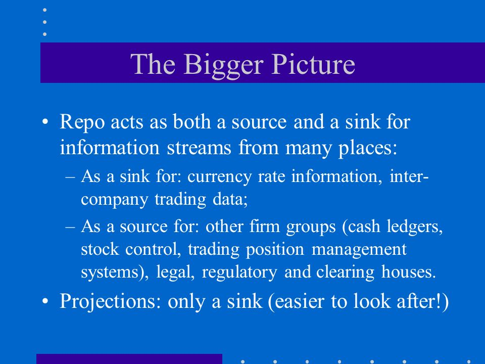 The Bigger Picture Repo acts as both a source and a sink for information streams from many places: –As a sink for: currency rate information, inter- company trading data; –As a source for: other firm groups (cash ledgers, stock control, trading position management systems), legal, regulatory and clearing houses.
