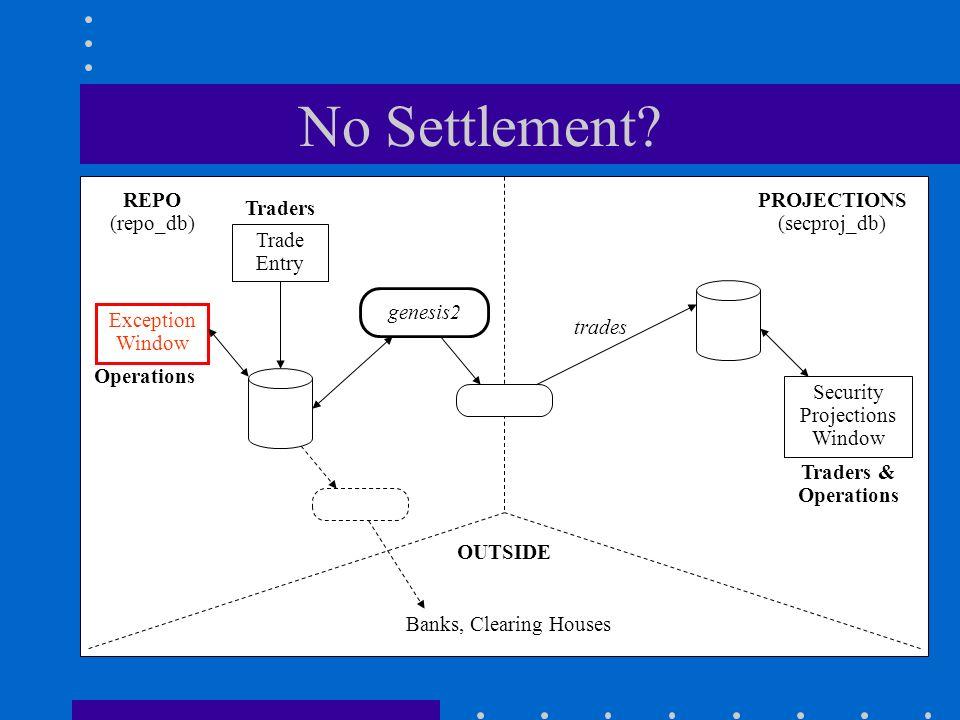 No Settlement.