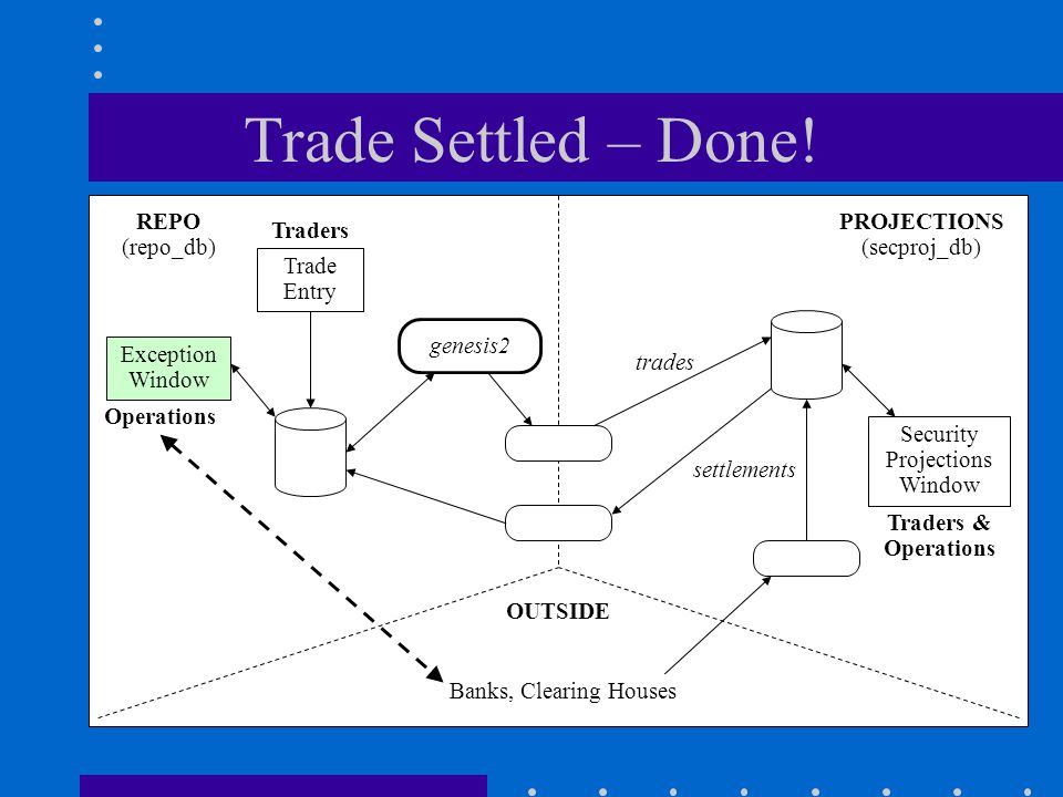Trade Settled – Done.