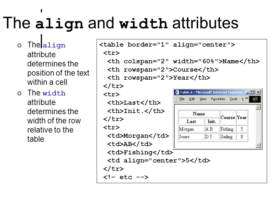 The align and width attributes The align attribute determines the position of the text within a cell The width attribute determines the width of the row relative to the table Name Course Year Last Init.