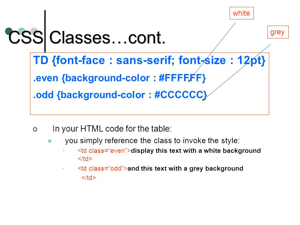 CSS Classes…cont. In your HTML code for the table: you simply reference the class to invoke the style: display this text with a white background and t