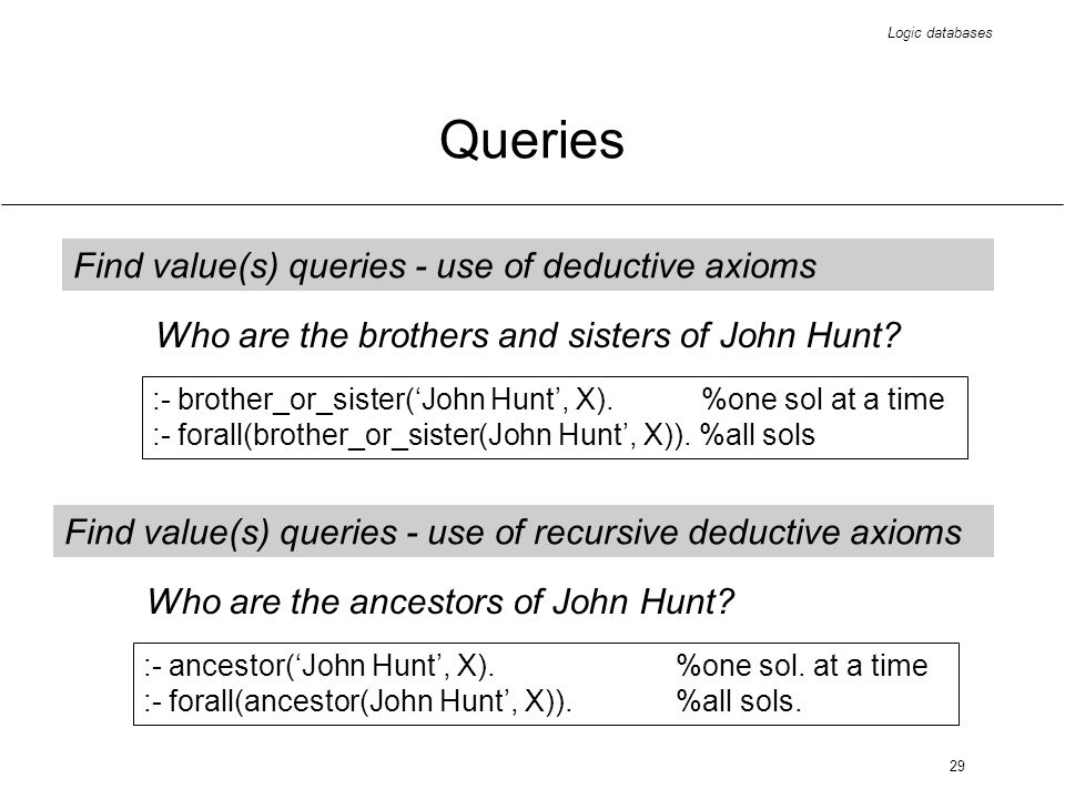 Logic databases 29 Queries Find value(s) queries - use of deductive axioms Who are the brothers and sisters of John Hunt.