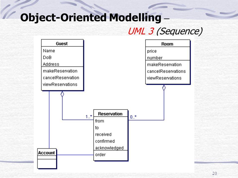19 Object-Oriented Modelling – UML 2 (Class)