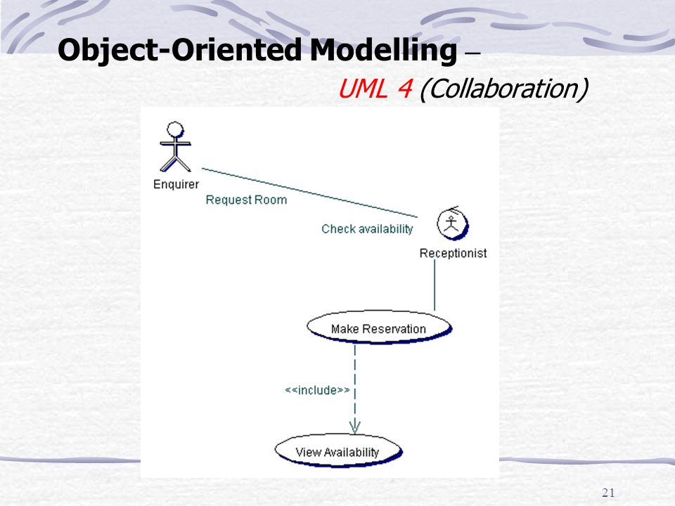 20 Object-Oriented Modelling – UML 3 (Sequence)