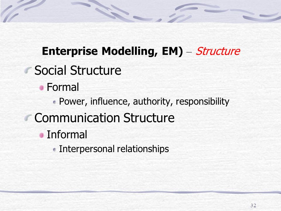 31 Enterprise Modelling, EM) – Orgnisation A network, or set of networks of small groups that cooperate to achieve a set of common purposes A kind of social system