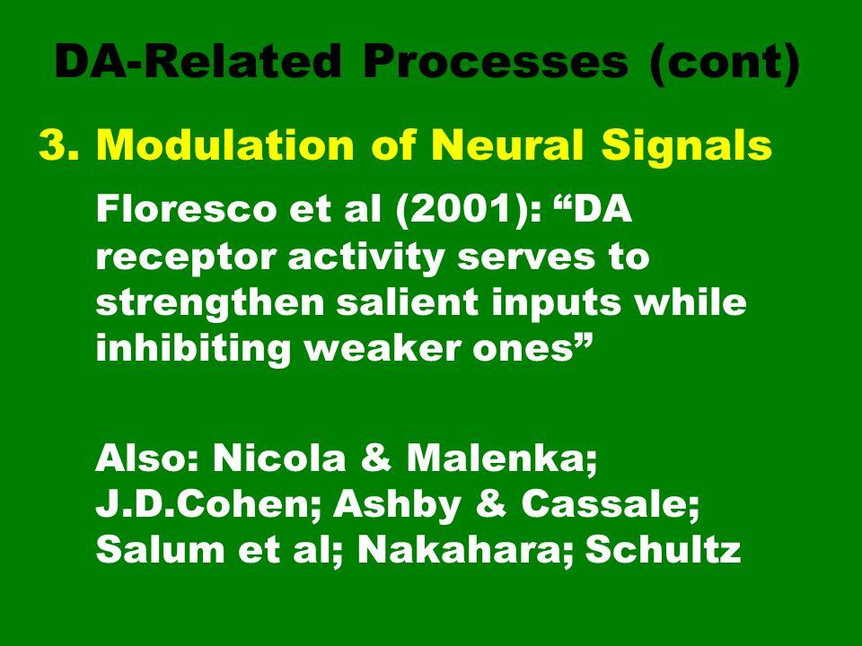 DA-Related Processes (cont) 3.Modulation of Neural Signals Floresco et al (2001): DA receptor activity serves to strengthen salient inputs while inhib
