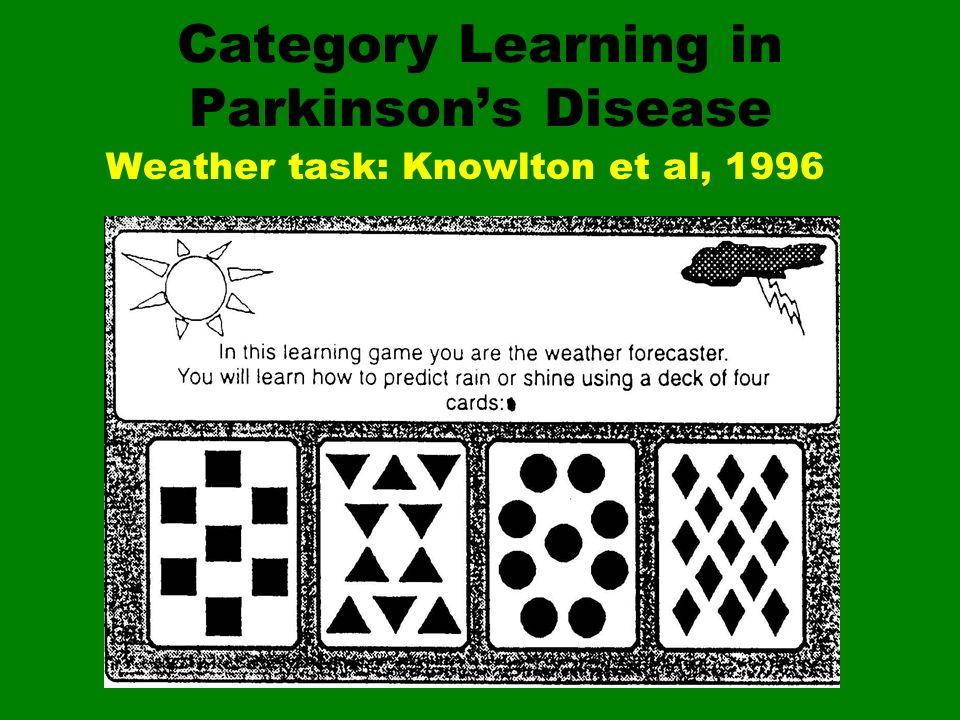 Category Learning in Parkinsons Disease Weather task: Knowlton et al, 1996