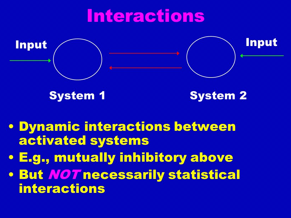 Interactions Dynamic interactions between activated systems E.g., mutually inhibitory above But NOT necessarily statistical interactions System 1System 2 Input