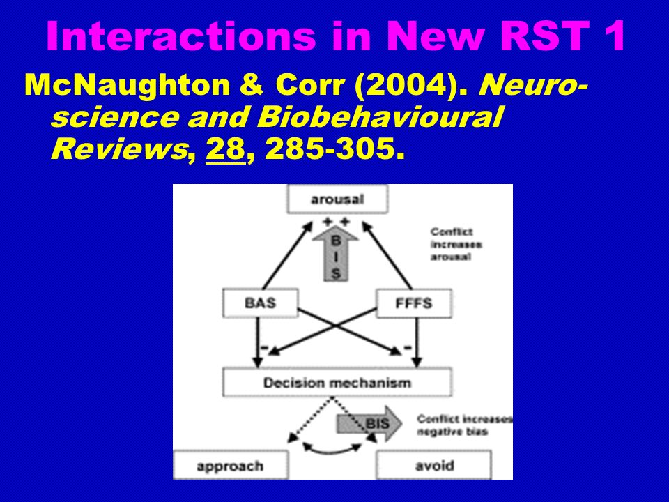 Interactions in New RST 1 McNaughton & Corr (2004). Neuro- science and Biobehavioural Reviews, 28, 285-305.