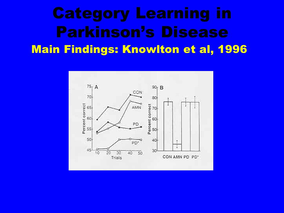 Category Learning in Parkinsons Disease Main Findings: Knowlton et al, 1996